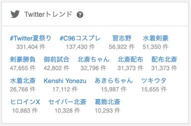 cms_twitter_trends